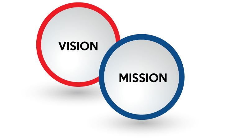 vision mission of levi s company Toyota company vision: toyota will lead the way to the future of mobility, enriching lives around the world with the safest and most responsible ways of moving people through our commitment to quality, constant innovation and respect for the planet, we aim to exceed expectations and be rewarded with a smile mission: supplying the range of .